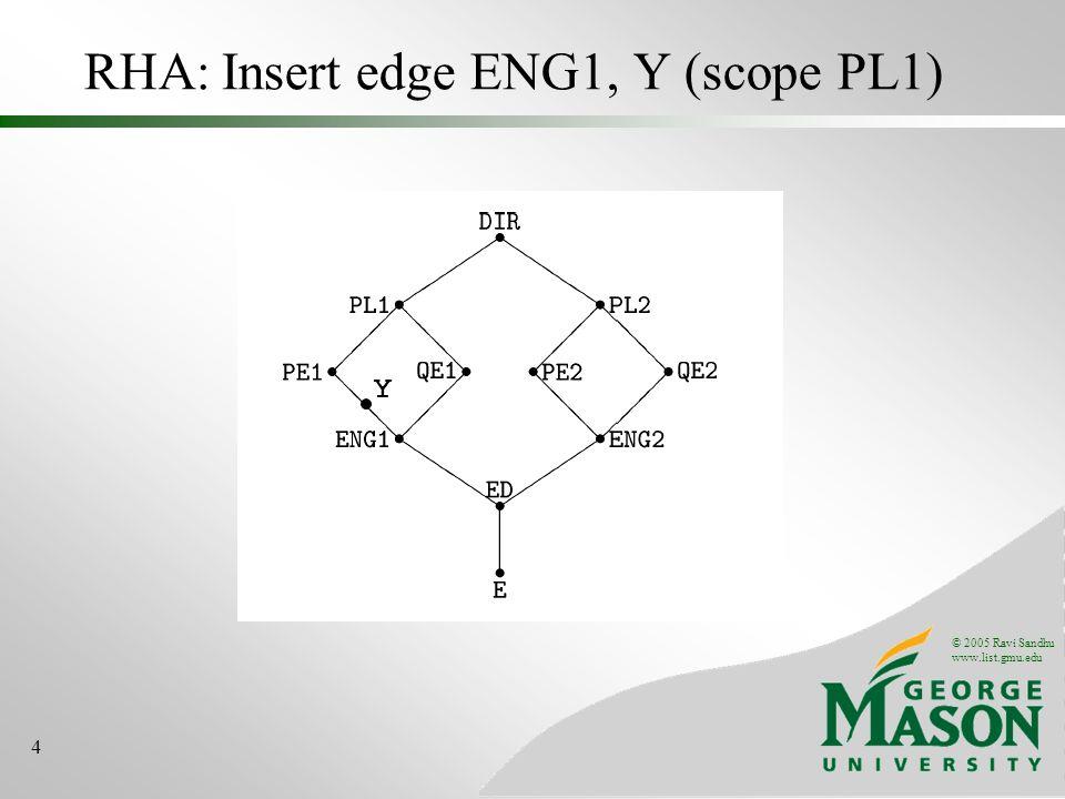 © 2005 Ravi Sandhu www.list.gmu.edu 4 RHA: Insert edge ENG1, Y (scope PL1) Y