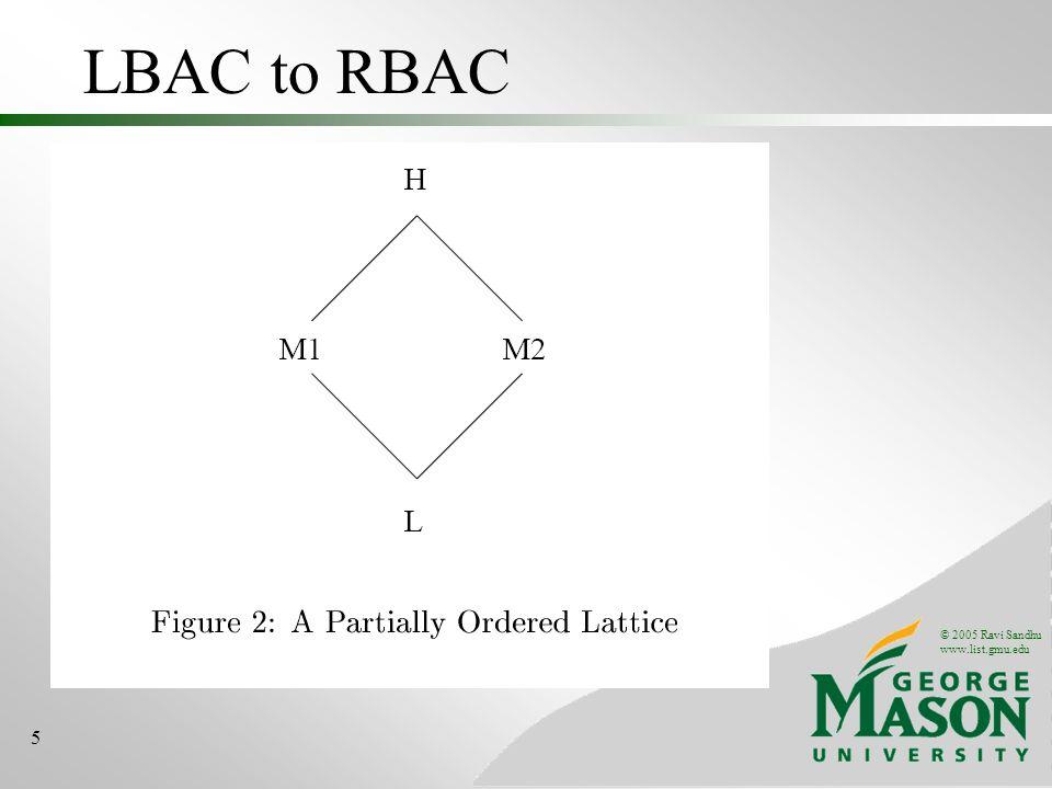 © 2005 Ravi Sandhu www.list.gmu.edu 5 LBAC to RBAC