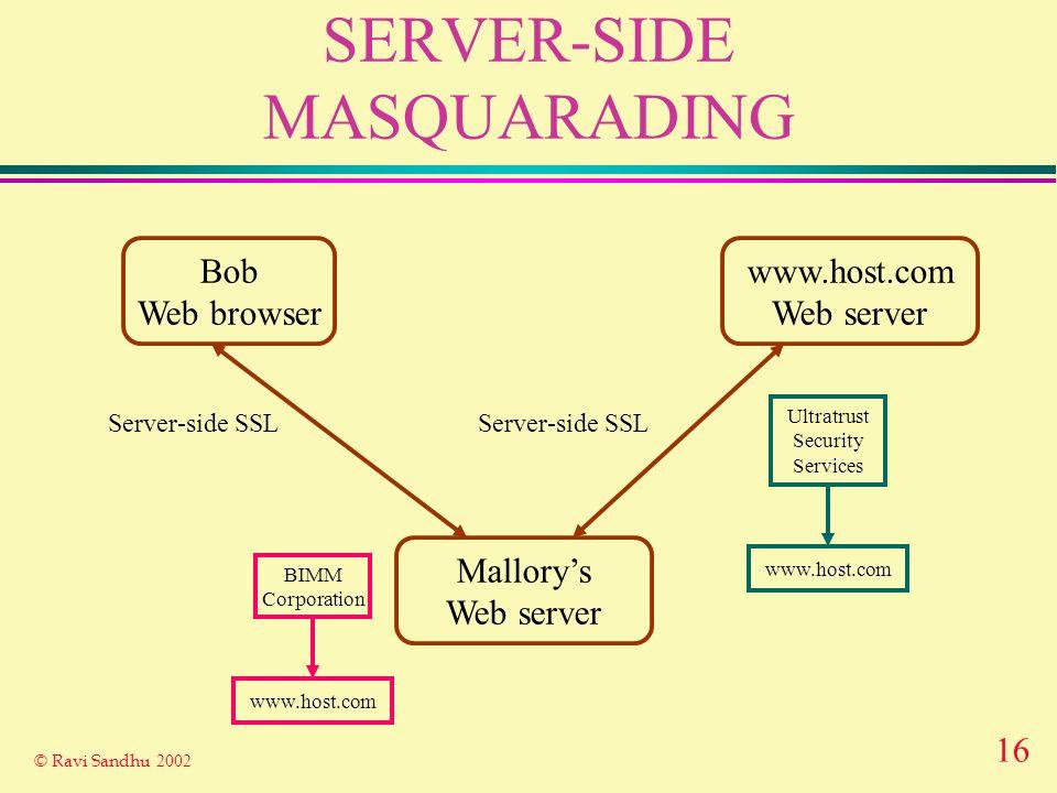16 © Ravi Sandhu 2002 SERVER-SIDE MASQUARADING Bob Web browser www.host.com Web server Server-side SSL Ultratrust Security Services www.host.com Mallorys Web server BIMM Corporation www.host.com Server-side SSL