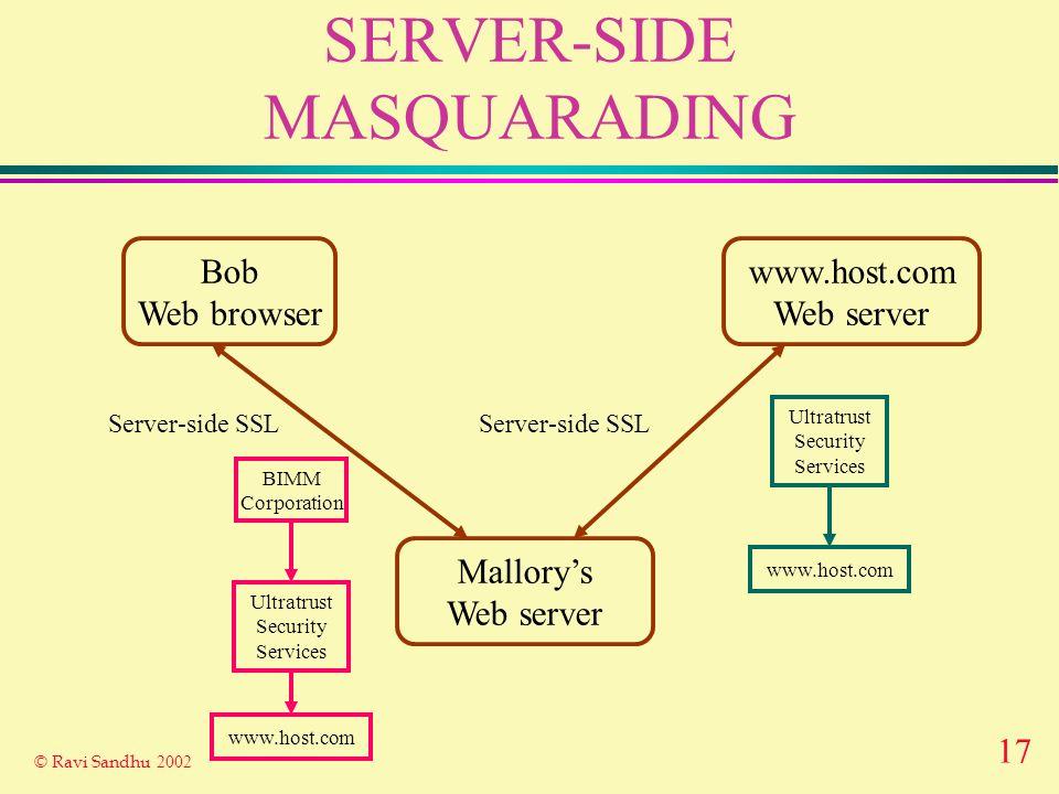 17 © Ravi Sandhu 2002 SERVER-SIDE MASQUARADING Bob Web browser www.host.com Web server Server-side SSL Ultratrust Security Services www.host.com Mallorys Web server Server-side SSL BIMM Corporation Ultratrust Security Services www.host.com