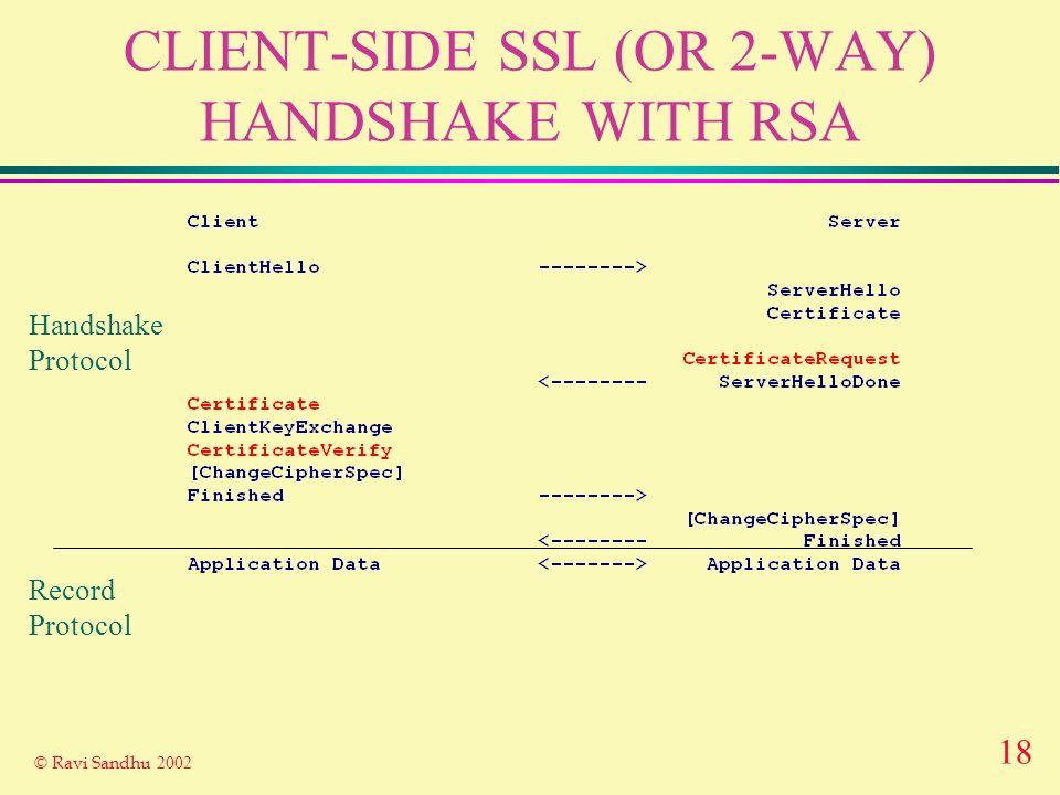 18 © Ravi Sandhu 2002 CLIENT-SIDE SSL (OR 2-WAY) HANDSHAKE WITH RSA Record Protocol Handshake Protocol