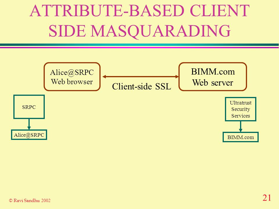 21 © Ravi Sandhu 2002 ATTRIBUTE-BASED CLIENT SIDE MASQUARADING Alice@SRPC Web browser BIMM.com Web server Client-side SSL Ultratrust Security Services BIMM.com SRPC Alice@SRPC