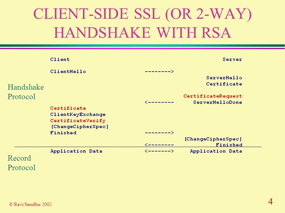 4 © Ravi Sandhu 2002 CLIENT-SIDE SSL (OR 2-WAY) HANDSHAKE WITH RSA Record Protocol Handshake Protocol
