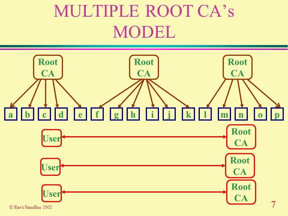 8 © Ravi Sandhu 2002 ROOT CA PLUS INTERMEDIATE CAs MODEL Z X Q A Y RST CEGIKMO abcdefghijklmnop