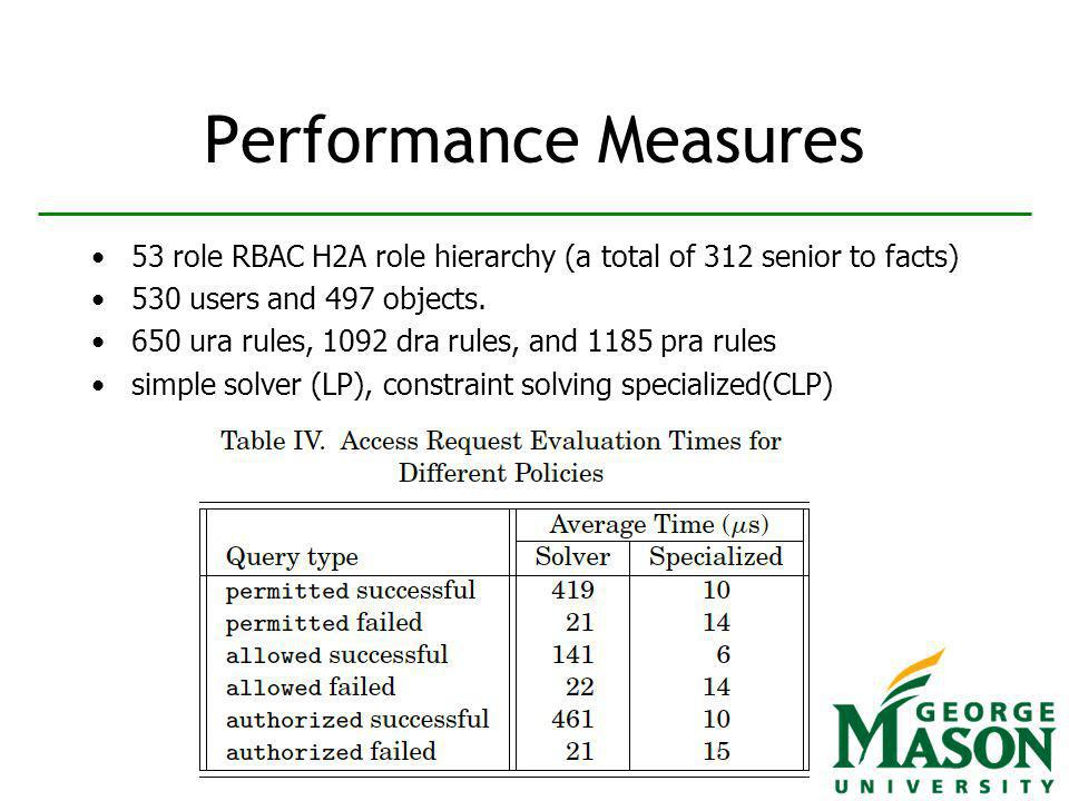 33 Performance Measures 53 role RBAC H2A role hierarchy (a total of 312 senior to facts) 530 users and 497 objects.