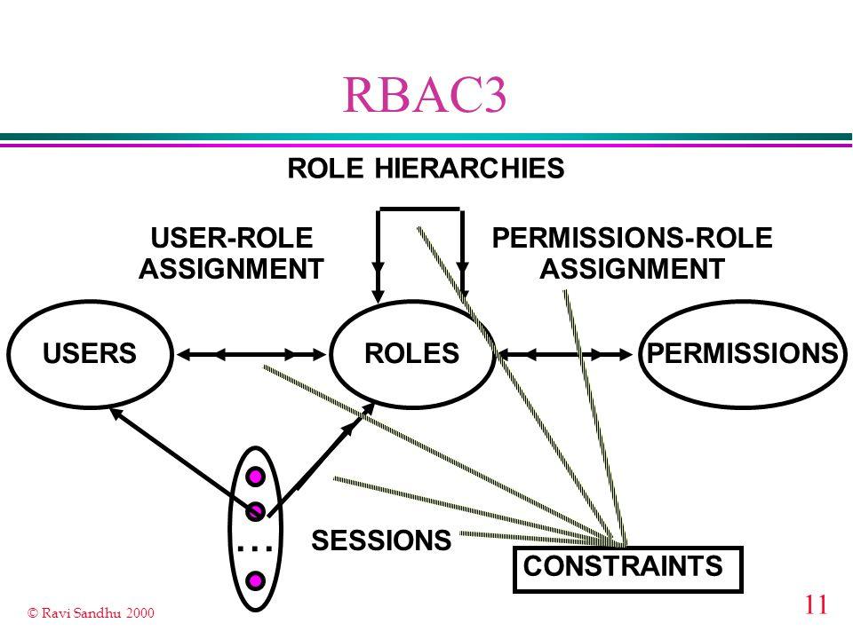 11 © Ravi Sandhu 2000 RBAC3 ROLES USER-ROLE ASSIGNMENT PERMISSIONS-ROLE ASSIGNMENT USERSPERMISSIONS... SESSIONS ROLE HIERARCHIES CONSTRAINTS