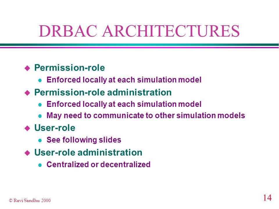 14 © Ravi Sandhu 2000 DRBAC ARCHITECTURES u Permission-role l Enforced locally at each simulation model u Permission-role administration l Enforced lo