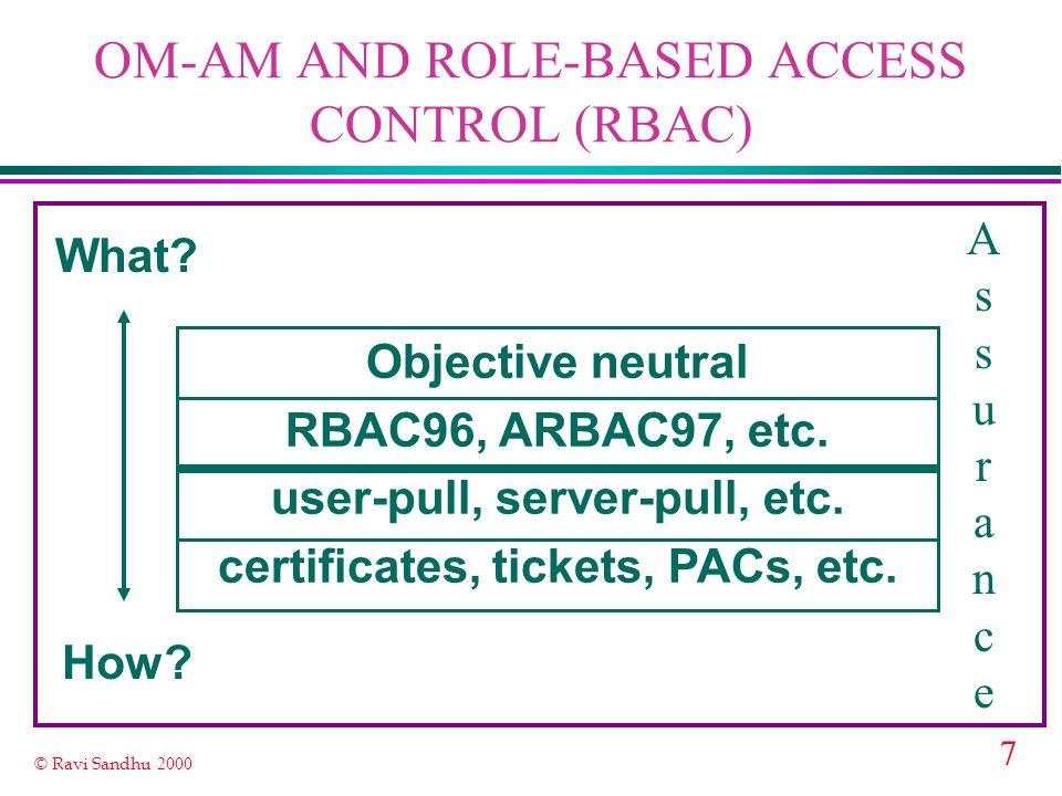 18 © Ravi Sandhu 2000 PROXY-BASED ClientServer Proxy Server User-role Authorization Server