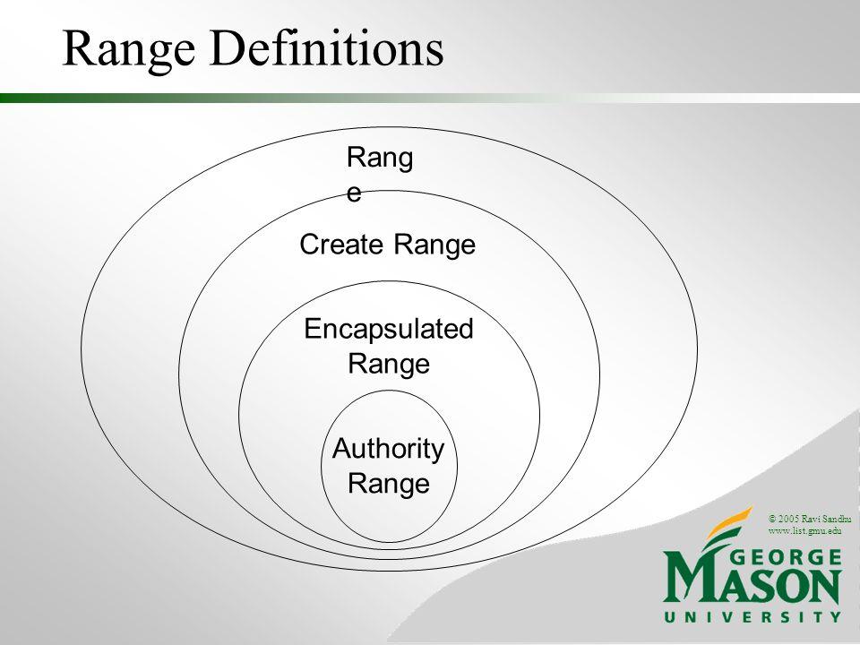 © 2005 Ravi Sandhu www.list.gmu.edu Range Definitions Rang e Create Range Encapsulated Range Authority Range
