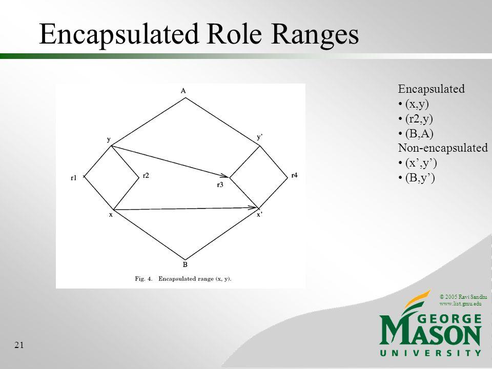 © 2005 Ravi Sandhu www.list.gmu.edu 21 Encapsulated Role Ranges Encapsulated (x,y) (r2,y) (B,A) Non-encapsulated (x,y) (B,y)