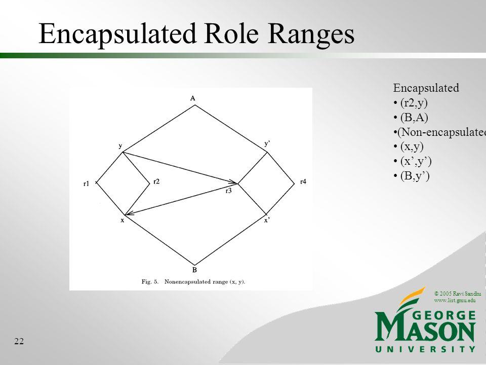 © 2005 Ravi Sandhu www.list.gmu.edu 22 Encapsulated Role Ranges Encapsulated (r2,y) (B,A) (Non-encapsulated (x,y) (B,y)