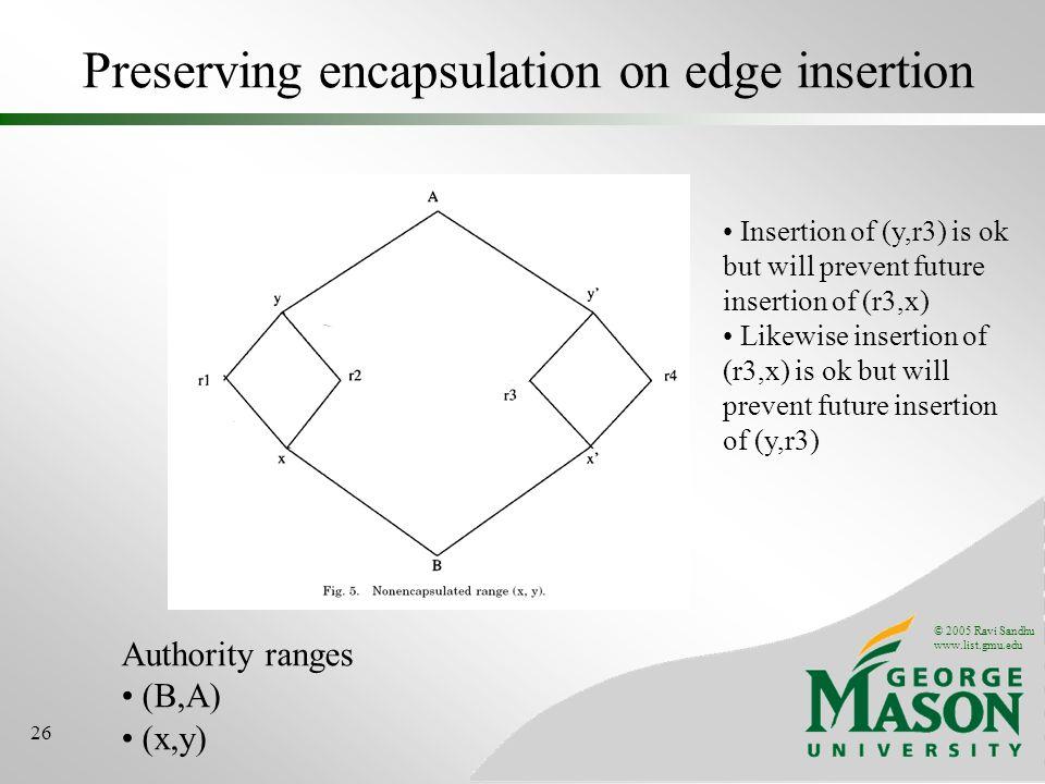 © 2005 Ravi Sandhu www.list.gmu.edu 26 Preserving encapsulation on edge insertion Authority ranges (B,A) (x,y) Insertion of (y,r3) is ok but will prevent future insertion of (r3,x) Likewise insertion of (r3,x) is ok but will prevent future insertion of (y,r3)