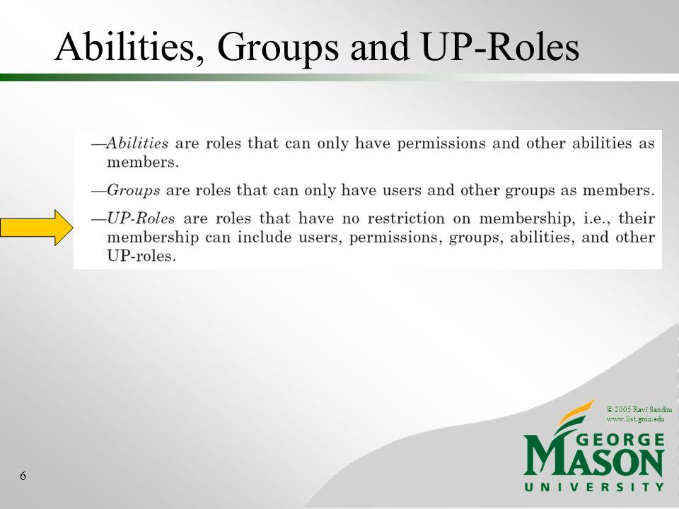© 2005 Ravi Sandhu www.list.gmu.edu 6 Abilities, Groups and UP-Roles