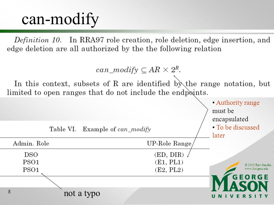 © 2005 Ravi Sandhu www.list.gmu.edu 8 can-modify not a typo Authority range must be encapsulated To be discussed later