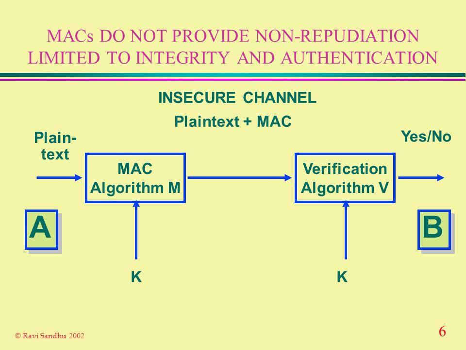 5 © Ravi Sandhu 2002 SECRET KEY MESSAGE AUTHENTICATION CODES (MAC) FOR INTEGRITY AND AUTHENTICATION MAC Algorithm M Verification Algorithm V Plain- text Yes/No Plaintext + MAC INSECURE CHANNEL K A A B B K