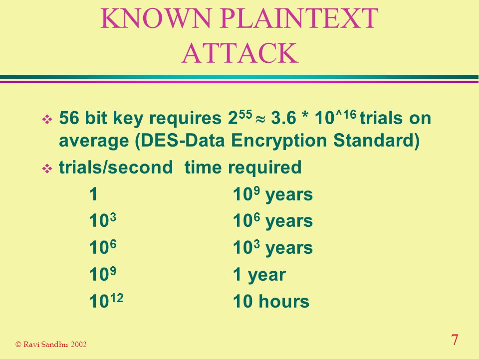 6 © Ravi Sandhu 2002 MACs DO NOT PROVIDE NON-REPUDIATION LIMITED TO INTEGRITY AND AUTHENTICATION MAC Algorithm M Verification Algorithm V Plain- text Yes/No Plaintext + MAC INSECURE CHANNEL K A A B B K