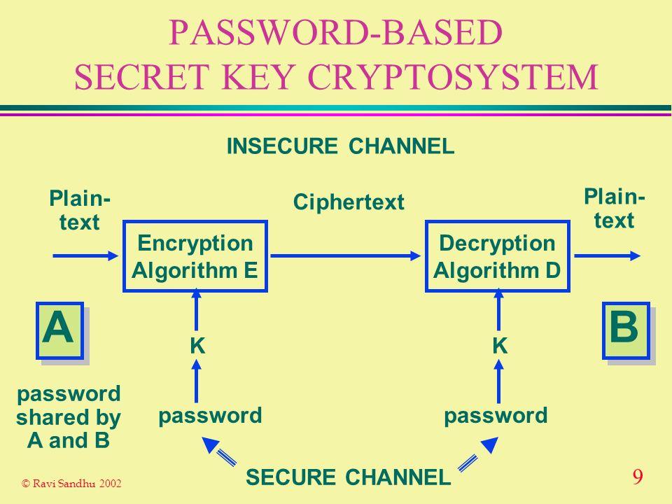 8 © Ravi Sandhu 2002 KNOWN PLAINTEXT ATTACK 128 bit key requires 2 127 2 * 10 38 trials on average trials/secondtime required 110 30 years 10 3 10 27 years 10 6 10 24 years 10 9 10 21 years 10 12 10 18 years
