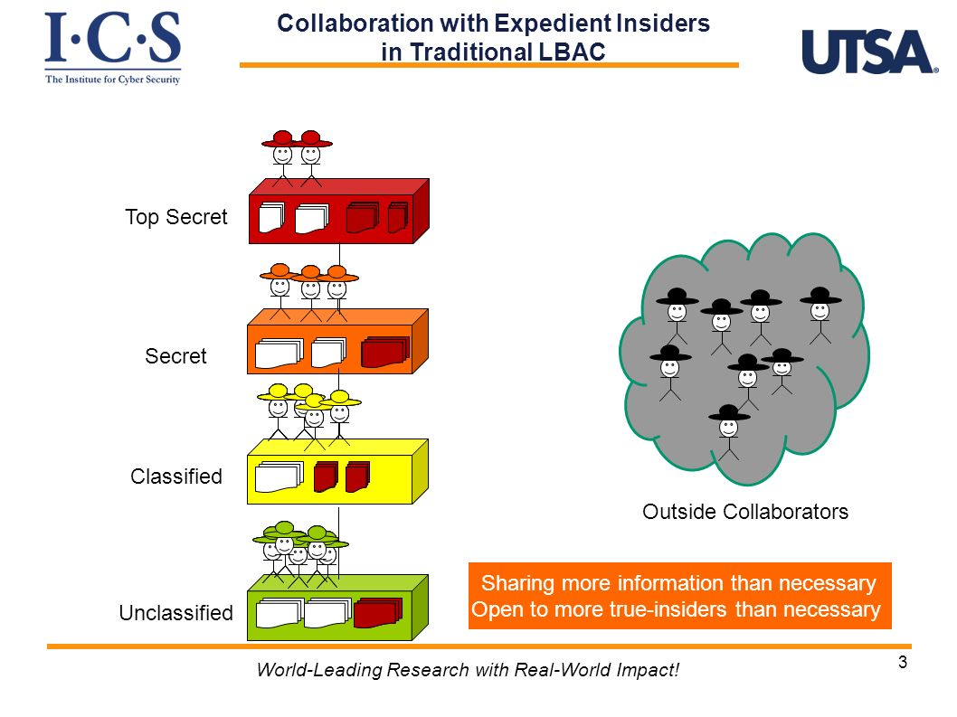 3 Collaboration with Expedient Insiders in Traditional LBAC World-Leading Research with Real-World Impact.