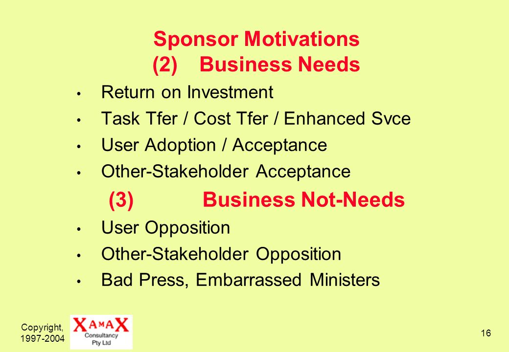 Copyright, Sponsor Motivations (2)Business Needs Return on Investment Task Tfer / Cost Tfer / Enhanced Svce User Adoption / Acceptance Other-Stakeholder Acceptance (3)Business Not-Needs User Opposition Other-Stakeholder Opposition Bad Press, Embarrassed Ministers