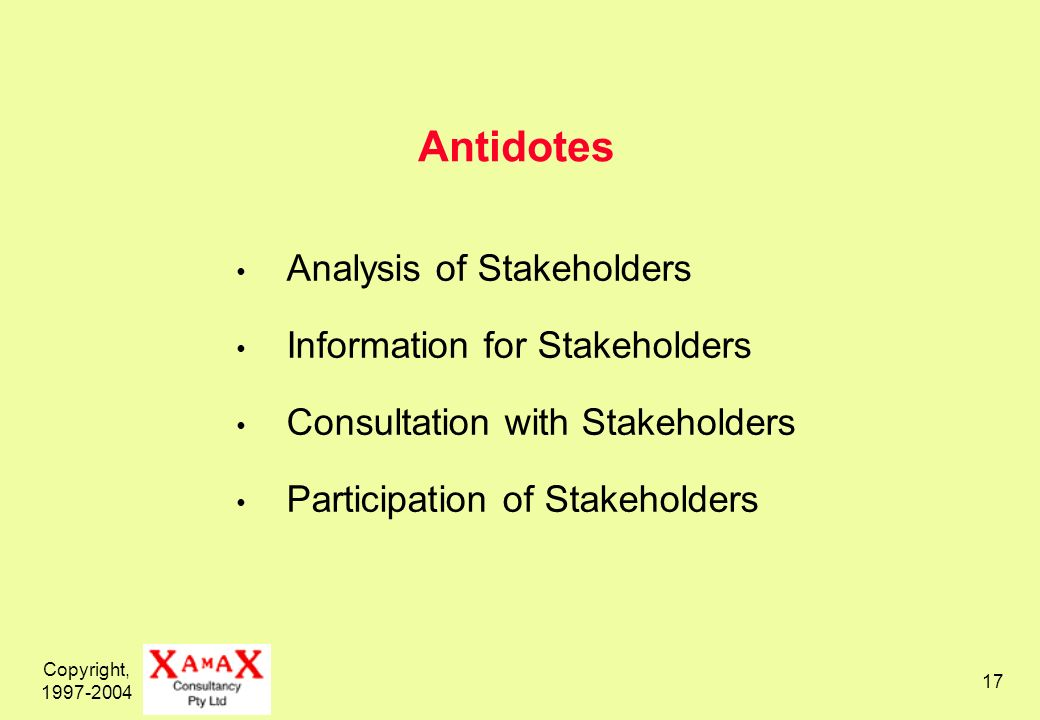 Copyright, Antidotes Analysis of Stakeholders Information for Stakeholders Consultation with Stakeholders Participation of Stakeholders