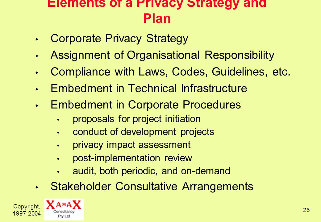 Copyright, Elements of a Privacy Strategy and Plan Corporate Privacy Strategy Assignment of Organisational Responsibility Compliance with Laws, Codes, Guidelines, etc.