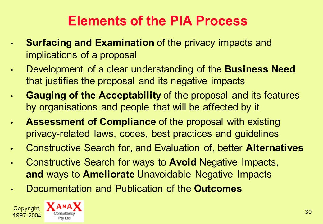 Copyright, Elements of the PIA Process Surfacing and Examination of the privacy impacts and implications of a proposal Development of a clear understanding of the Business Need that justifies the proposal and its negative impacts Gauging of the Acceptability of the proposal and its features by organisations and people that will be affected by it Assessment of Compliance of the proposal with existing privacy-related laws, codes, best practices and guidelines Constructive Search for, and Evaluation of, better Alternatives Constructive Search for ways to Avoid Negative Impacts, and ways to Ameliorate Unavoidable Negative Impacts Documentation and Publication of the Outcomes