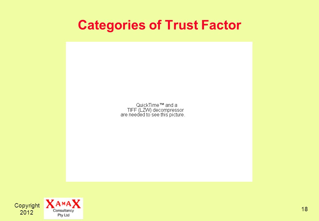 Copyright Categories of Trust Factor