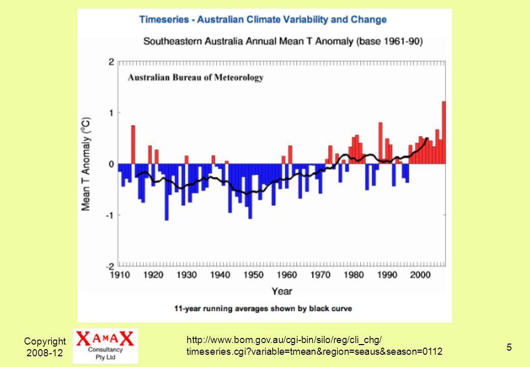 Copyright 2008-12 5 http://www.bom.gov.au/cgi-bin/silo/reg/cli_chg/ timeseries.cgi variable=tmean&region=seaus&season=0112