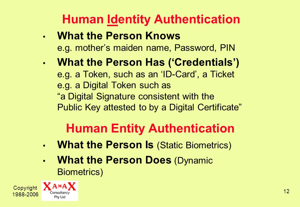 Copyright 1988-2006 12 Human Identity Authentication What the Person Knows e.g.