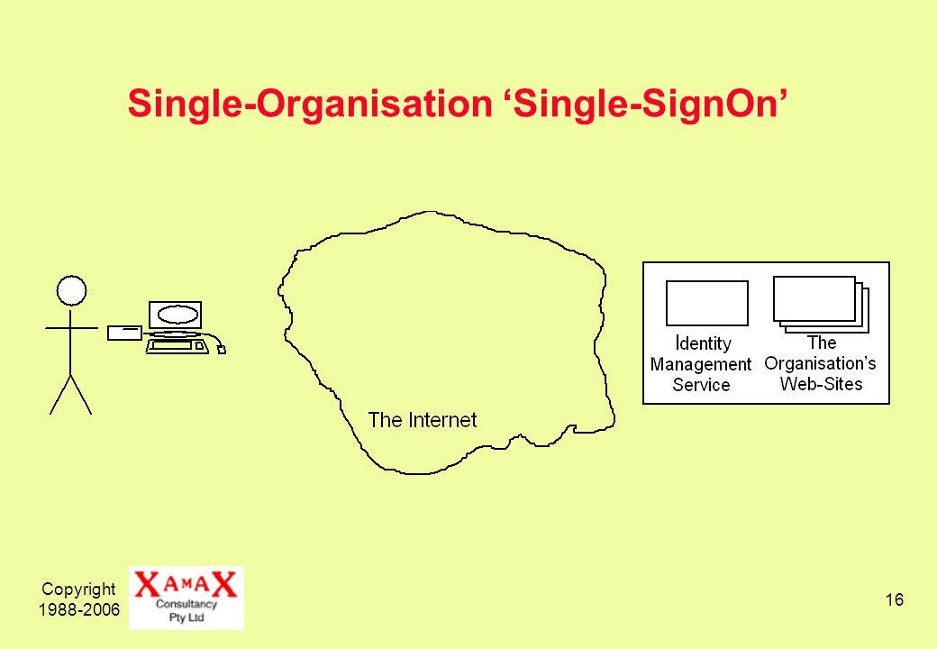 Copyright 1988-2006 16 Single-Organisation Single-SignOn