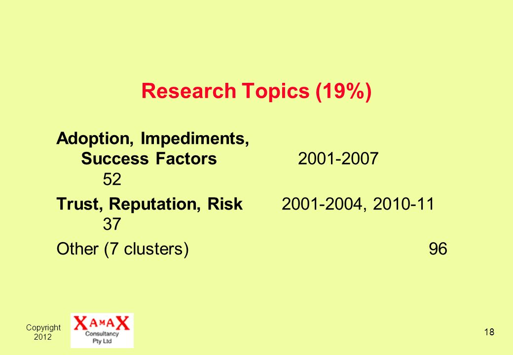 Copyright 2012 18 Research Topics (19%) Adoption, Impediments, Success Factors 2001-2007 52 Trust, Reputation, Risk 2001-2004, 2010-11 37 Other (7 clusters)96