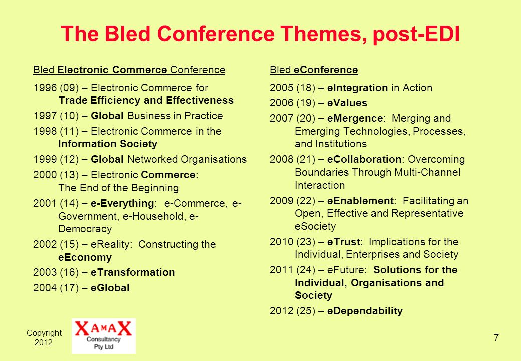 Copyright 2012 7 The Bled Conference Themes, post-EDI Bled Electronic Commerce Conference 1996 (09) – Electronic Commerce for Trade Efficiency and Effectiveness 1997 (10) – Global Business in Practice 1998 (11) – Electronic Commerce in the Information Society 1999 (12) – Global Networked Organisations 2000 (13) – Electronic Commerce: The End of the Beginning 2001 (14) – e-Everything: e-Commerce, e- Government, e-Household, e- Democracy 2002 (15) – eReality: Constructing the eEconomy 2003 (16) – eTransformation 2004 (17) – eGlobal Bled eConference 2005 (18) – eIntegration in Action 2006 (19) – eValues 2007 (20) – eMergence: Merging and Emerging Technologies, Processes, and Institutions 2008 (21) – eCollaboration: Overcoming Boundaries Through Multi-Channel Interaction 2009 (22) – eEnablement: Facilitating an Open, Effective and Representative eSociety 2010 (23) – eTrust: Implications for the Individual, Enterprises and Society 2011 (24) – eFuture: Solutions for the Individual, Organisations and Society 2012 (25) – eDependability