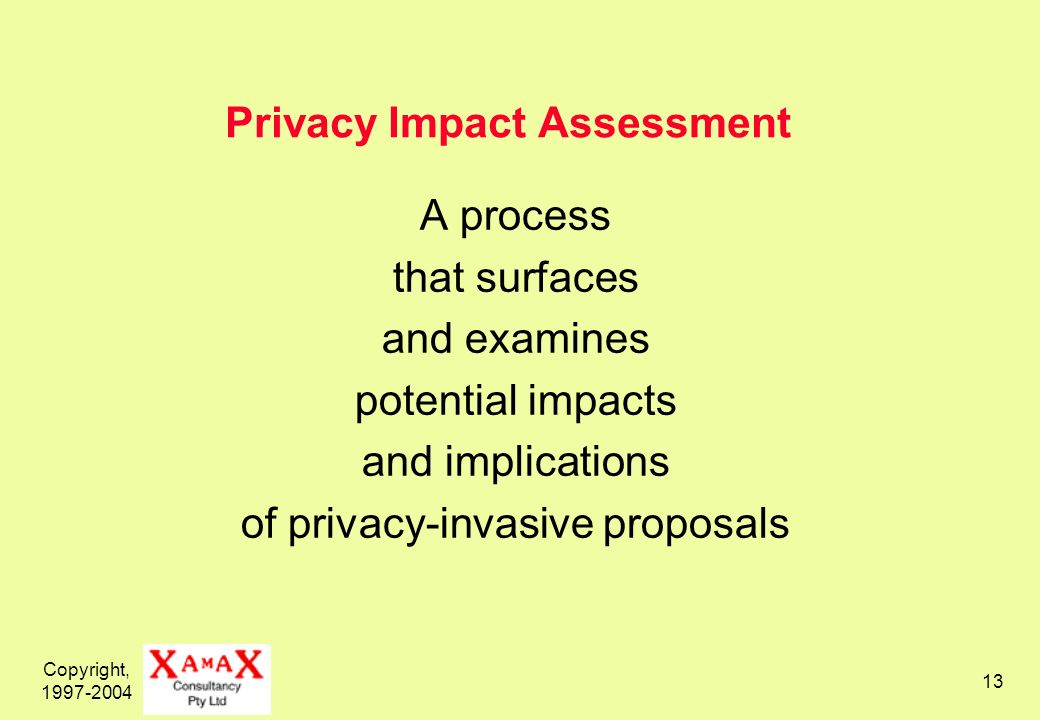 Copyright, 1997-2004 13 Privacy Impact Assessment A process that surfaces and examines potential impacts and implications of privacy-invasive proposal