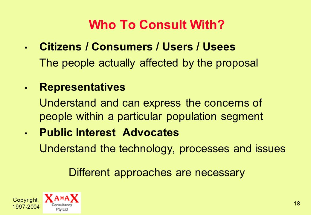 Copyright, 1997-2004 18 Who To Consult With? Citizens / Consumers / Users / Usees The people actually affected by the proposal Representatives Underst