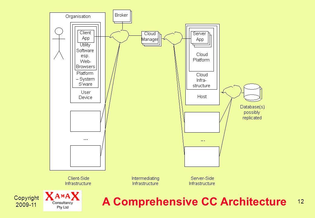 Copyright 2009-11 12 A Comprehensive CC Architecture