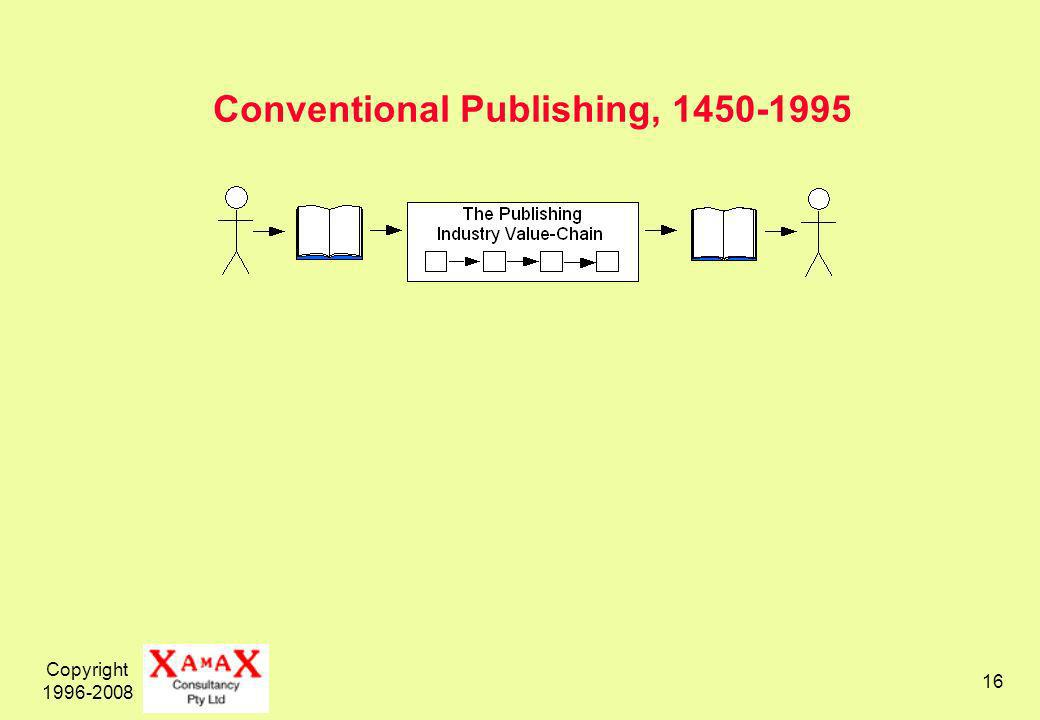 Copyright 1996-2008 16 Conventional Publishing, 1450-1995