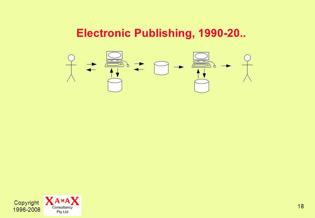 Copyright 1996-2008 18 Electronic Publishing, 1990-20..
