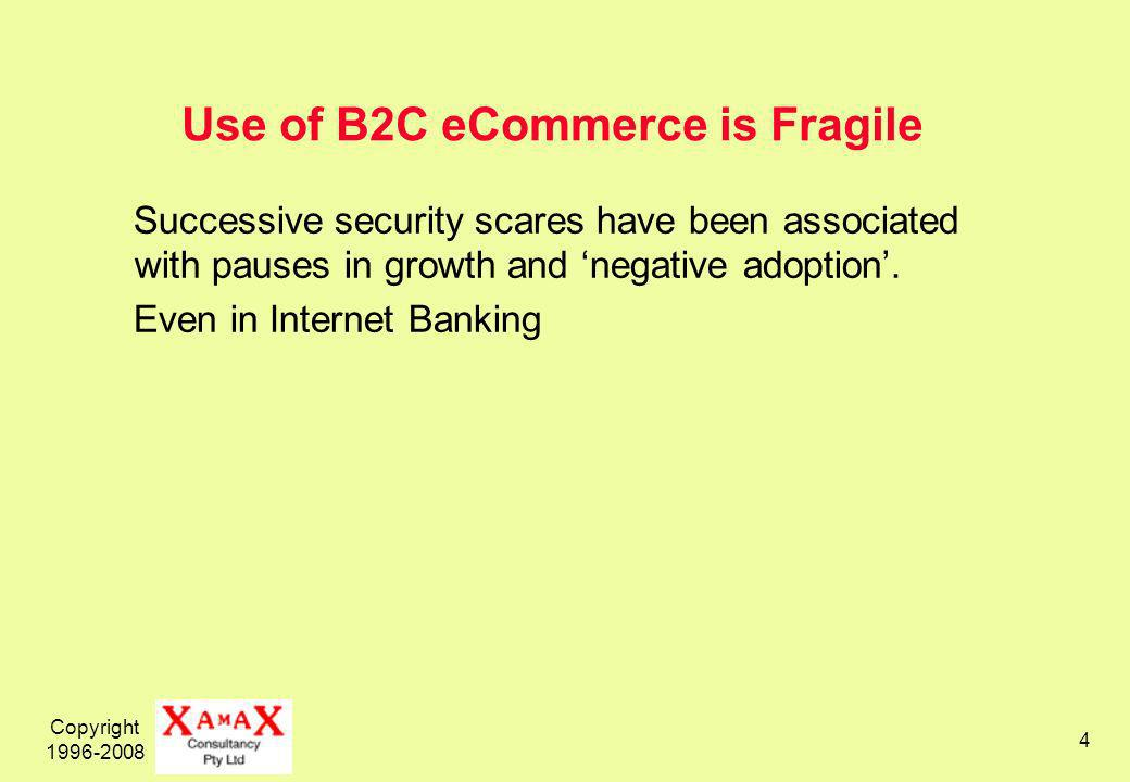 Copyright 1996-2008 5 Use of B2C eCommerce is Fragile Successive security scares have been associated with pauses in growth and negative adoption.