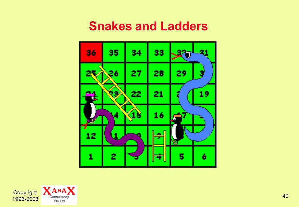 Copyright 1996-2008 40 Snakes and Ladders