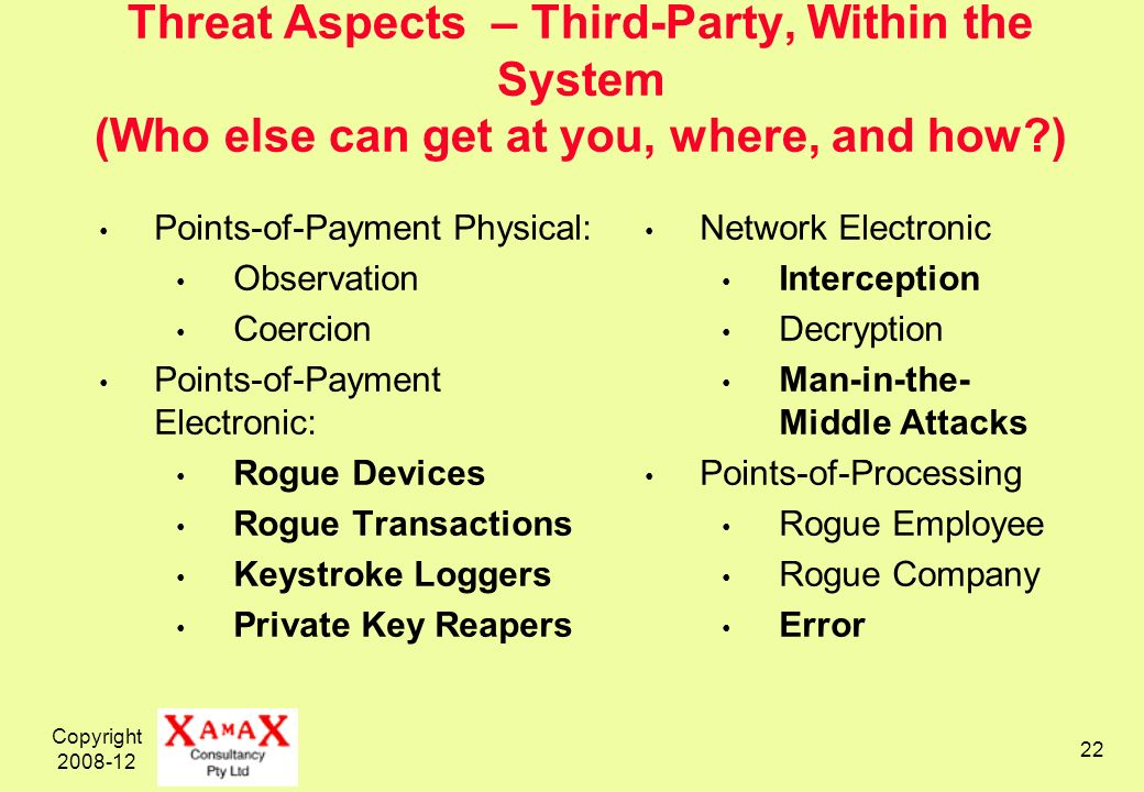 Copyright 2008-12 22 Threat Aspects – Third-Party, Within the System (Who else can get at you, where, and how?) Points-of-Payment Physical: Observation Coercion Points-of-Payment Electronic: Rogue Devices Rogue Transactions Keystroke Loggers Private Key Reapers Network Electronic Interception Decryption Man-in-the- Middle Attacks Points-of-Processing Rogue Employee Rogue Company Error