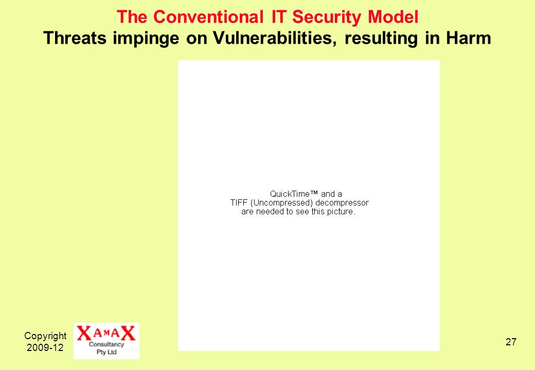 Copyright 2009-12 27 The Conventional IT Security Model Threats impinge on Vulnerabilities, resulting in Harm