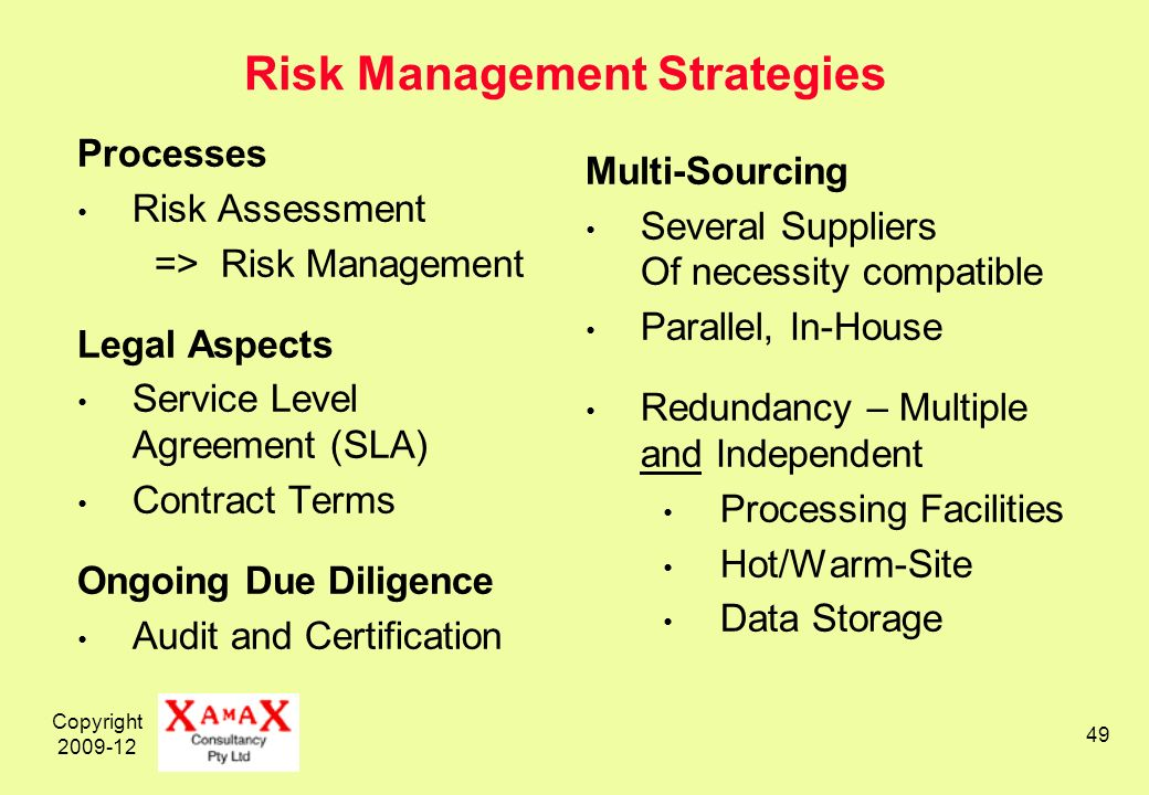 Copyright 2009-12 49 Risk Management Strategies Processes Risk Assessment => Risk Management Legal Aspects Service Level Agreement (SLA) Contract Terms Ongoing Due Diligence Audit and Certification Multi-Sourcing Several Suppliers Of necessity compatible Parallel, In-House Redundancy – Multiple and Independent Processing Facilities Hot/Warm-Site Data Storage