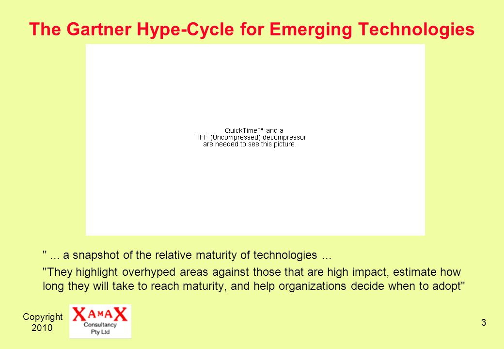 Copyright 2010 3 The Gartner Hype-Cycle for Emerging Technologies