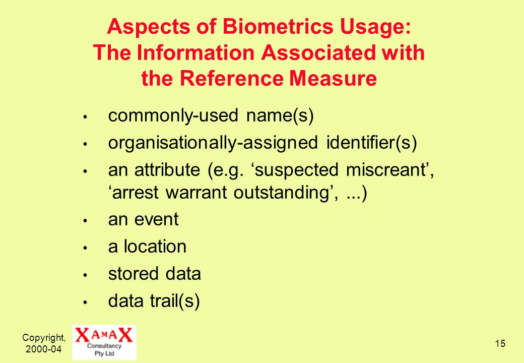 Copyright, 2000-04 15 Aspects of Biometrics Usage: The Information Associated with the Reference Measure commonly-used name(s) organisationally-assign