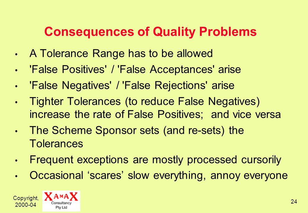 Copyright, 2000-04 24 Consequences of Quality Problems A Tolerance Range has to be allowed False Positives / False Acceptances arise False Negatives / False Rejections arise Tighter Tolerances (to reduce False Negatives) increase the rate of False Positives; and vice versa The Scheme Sponsor sets (and re-sets) the Tolerances Frequent exceptions are mostly processed cursorily Occasional scares slow everything, annoy everyone