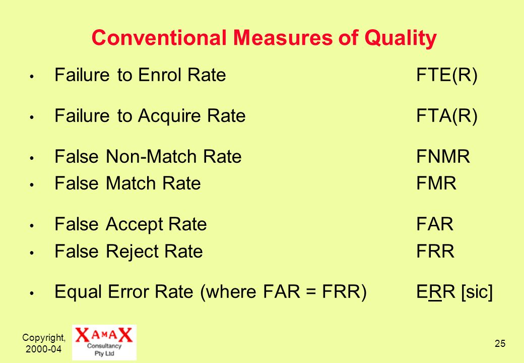 Copyright, 2000-04 25 Conventional Measures of Quality Failure to Enrol RateFTE(R) Failure to Acquire RateFTA(R) False Non-Match RateFNMR False Match RateFMR False Accept RateFAR False Reject RateFRR Equal Error Rate (where FAR = FRR)ERR [sic]
