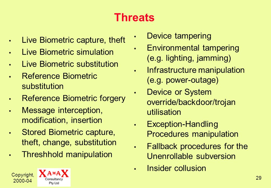 Copyright, 2000-04 29 Threats Live Biometric capture, theft Live Biometric simulation Live Biometric substitution Reference Biometric substitution Reference Biometric forgery Message interception, modification, insertion Stored Biometric capture, theft, change, substitution Threshhold manipulation Device tampering Environmental tampering (e.g.