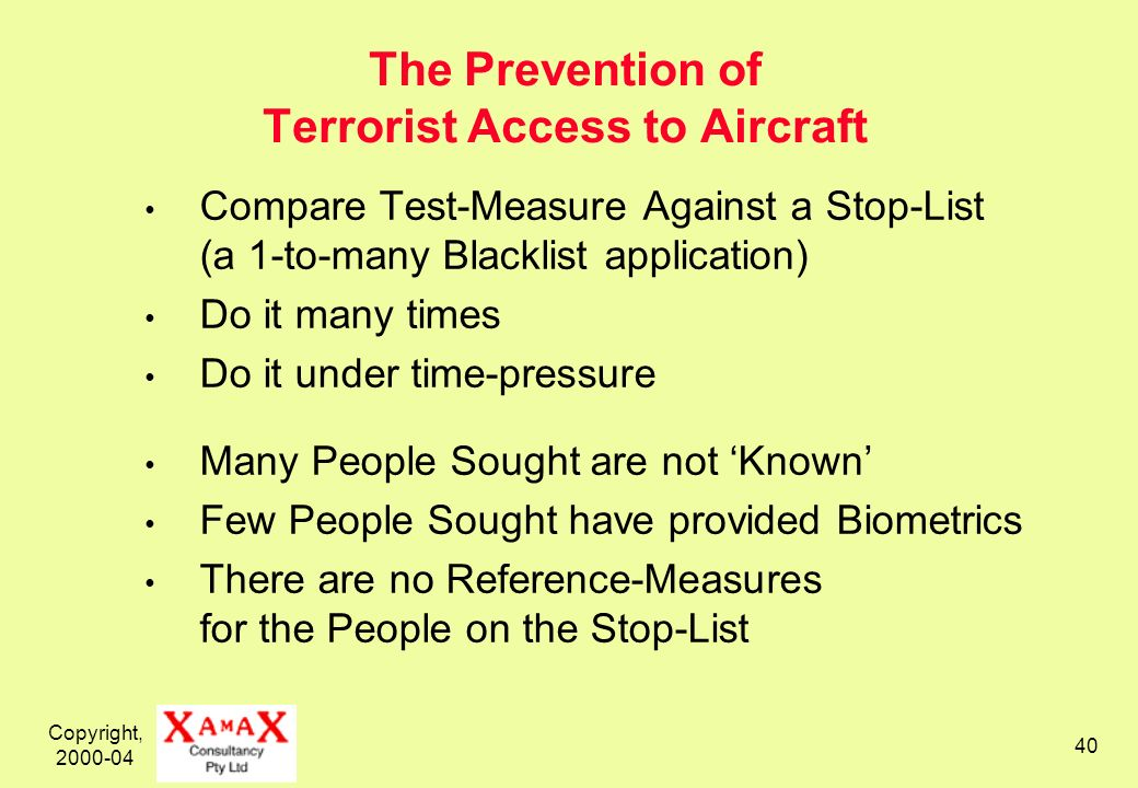 Copyright, 2000-04 40 The Prevention of Terrorist Access to Aircraft Compare Test-Measure Against a Stop-List (a 1-to-many Blacklist application) Do i