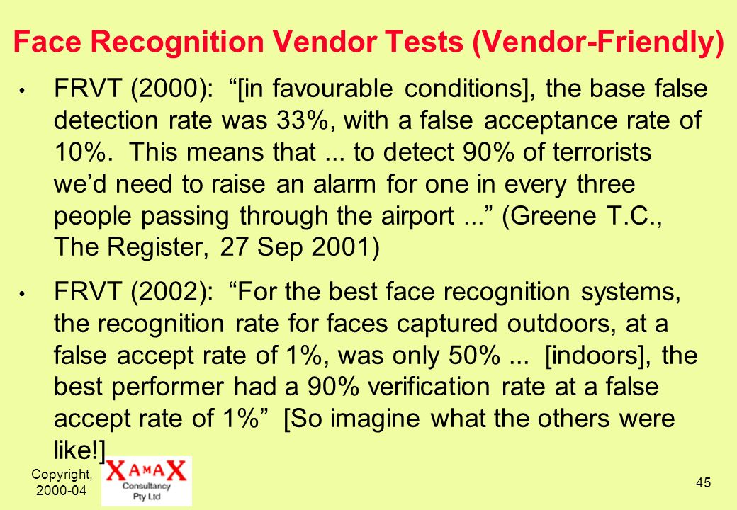 Copyright, 2000-04 45 Face Recognition Vendor Tests (Vendor-Friendly) FRVT (2000): [in favourable conditions], the base false detection rate was 33%,