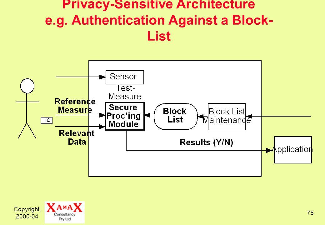 Copyright, 2000-04 75 Privacy-Sensitive Architecture e.g. Authentication Against a Block- List